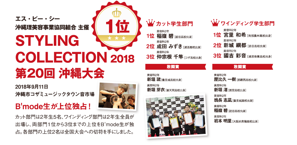 STYLING COLLECTION 2018 第20回 沖縄大会 1位